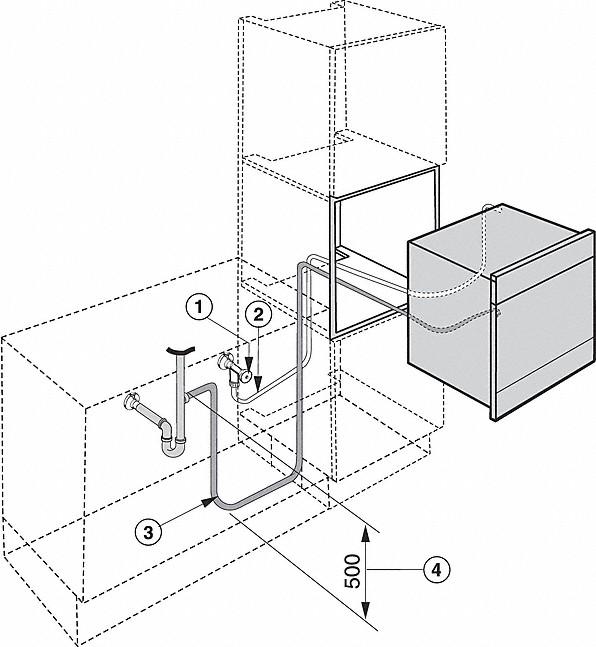 Einbauskizzen-- der Miele Alleskönner mit Festwasseranschluss für höchste Ansprüche.-